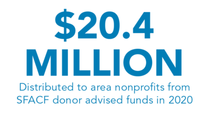 Giving from donor advised funds in 2020