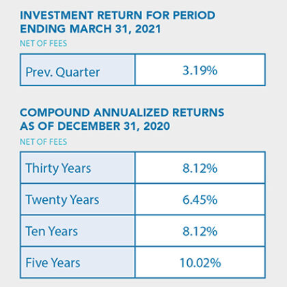 Investment update spring 2021